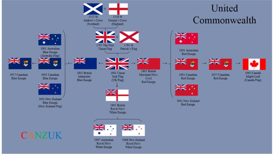 british-commonwealth