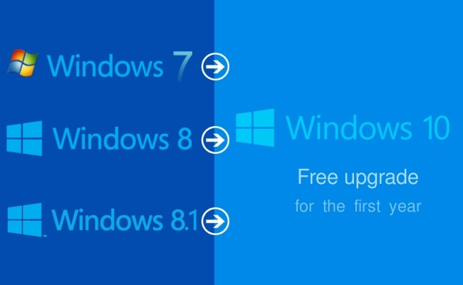 The Initial upgrade from Windows 7 or Windows 8.1 to Windows 10 ...
