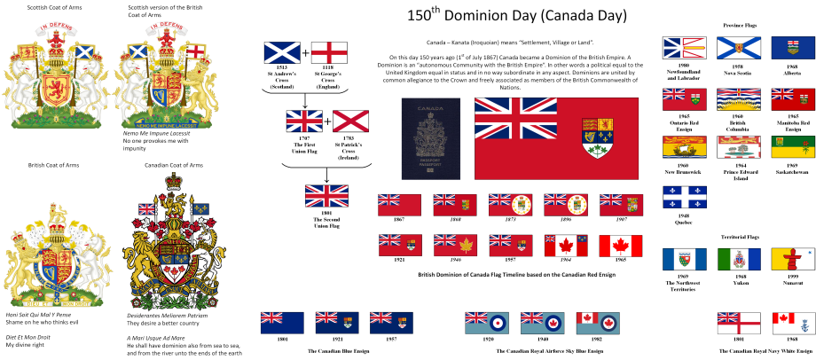 Canada Dominion Day