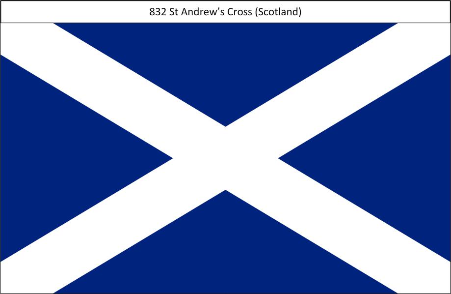 0832 Scotland