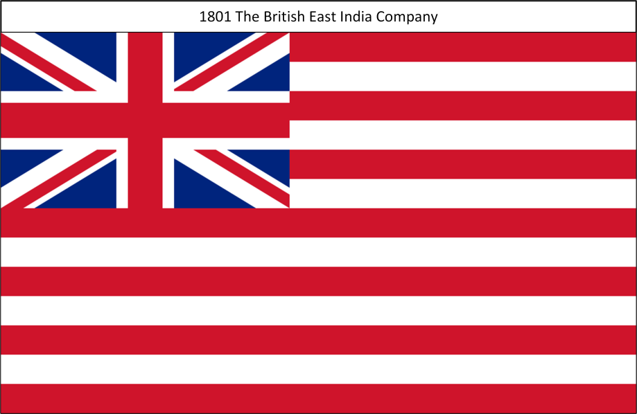 1801 9. The British East India Company