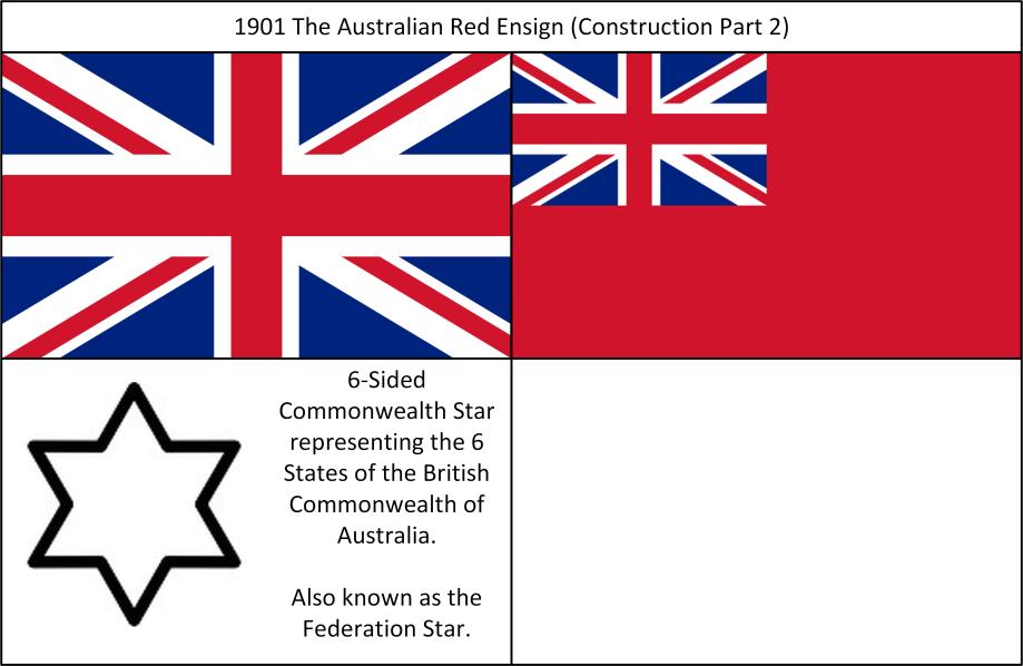 1901L The Australian Red Ensign Construction Part 2